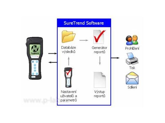 H256007_suretrend_schema_software_5542.jpg